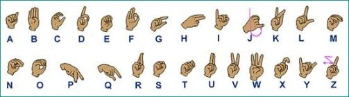 American Sign Language Fingerspelling & Numbers